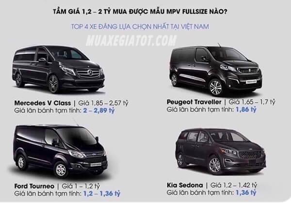1-2-ty-mua-duoc-xe-mpv-full-size-nao-muaxegiatot-vn