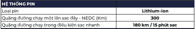 2 thong so vf e34 muaxegiatot vn - Thông số kỹ thuật Vinfast VF e34 2021 - Xe ô điện đầu tiên của Việt Nam