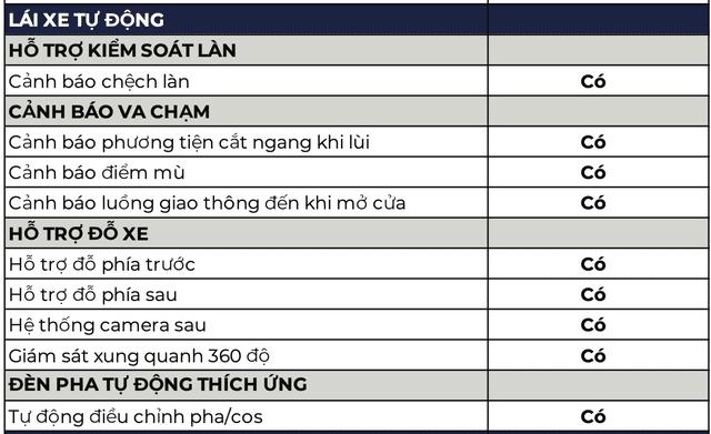 6 thong so vf e34 muaxegiatot vn - Thông số kỹ thuật Vinfast VF e34 2021 - Xe ô điện đầu tiên của Việt Nam